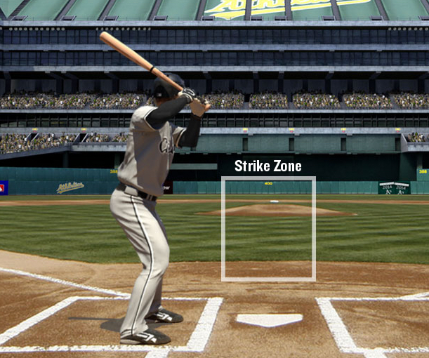 Strike Zone au baseball